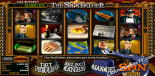 gioco slot machine Slotfather Jackpot Betsoft